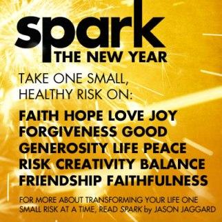 sparkword